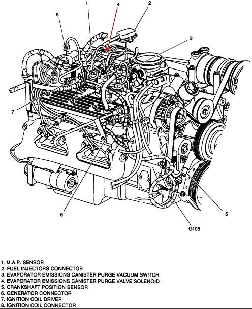 3 6 Liter Gm Engine DiagramNetlify