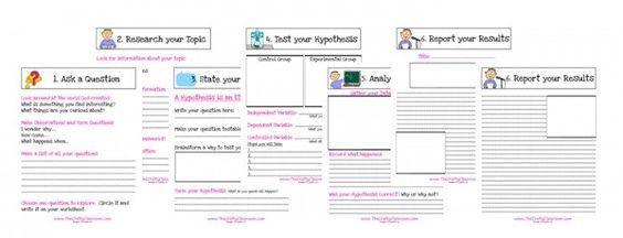 ScientificMethodPin Science Pinterest Scientific method and - scientific method worksheet