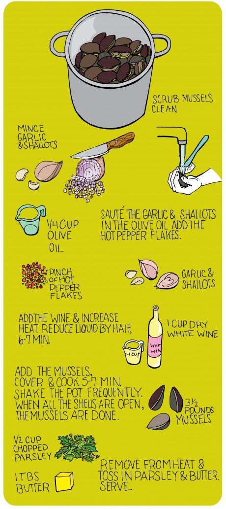 Easy guide to mussels in a savory white broth (Illustrated Bites)