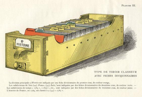 Kastensystem: Von 1895 bis Ende 1930 entstanden nach dem von Otlet erdachten Archivsystem Millionen von Karteikarten, die in Schubkästen aufbewahrt wurden.