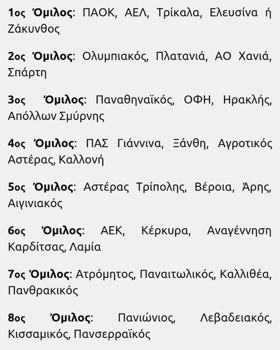 Οι όμιλοι του κυπέλλου Ελλάδος