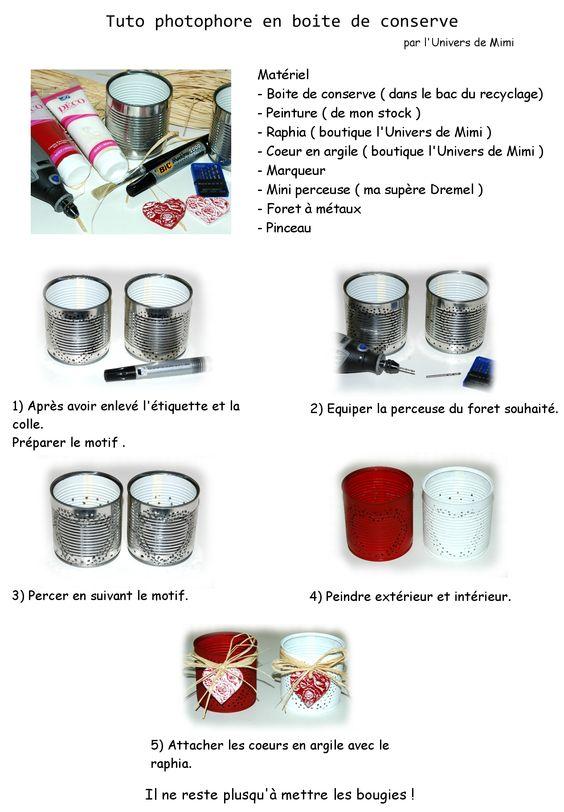 Tuto photophore en boite de conserve boites conserve pinterest - Photophore boite de conserve ...
