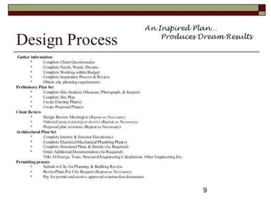 Interior Design Questionnaire Pdf Interior Design School Interior Design Career Learn Interior Design