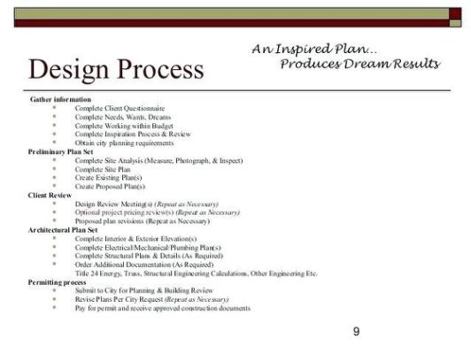 Interior Design Client Profile With Images Design Clients