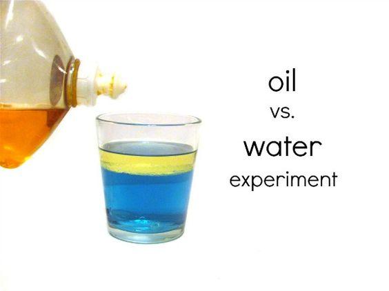 A Quick Guide to Cera Bellina & Liquid Oil Ratios