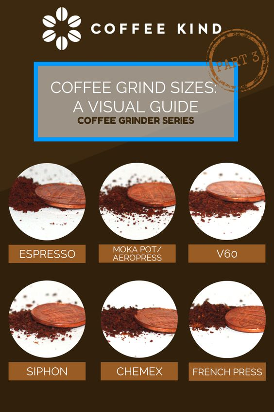 Vacuum Coffee Maker Grind Size : Charts, Coffee and Coffee grinder on Pinterest