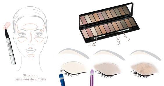 No make-up   Blog beauté : conseil, astuces et actu sur les produits de beauté