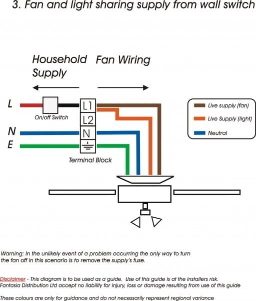 4 wire ceiling fan wiring diagram  ceiling fan wiring