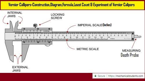 Vernier Callipers Formula Construction Expt Every Engineer Must Know Vernier Caliper Vernier Calipers