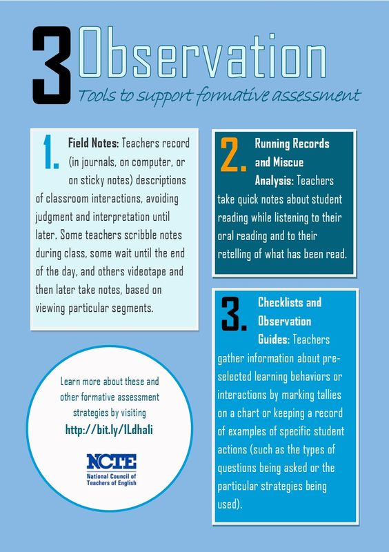Here are six formative assessment tips you can start using now - formative assessment strategies
