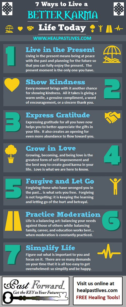 info-good-karma-practices.png (480×1170)
