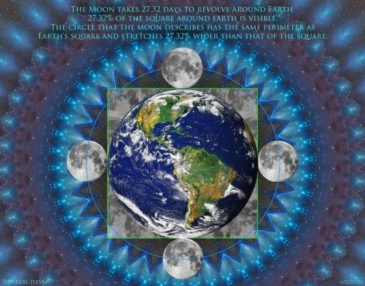 27 32 Earth And Moon Cosmic Earth Dark Fantasy Art