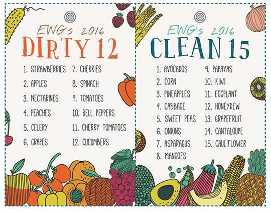 Check out EWG's 'Dirty Dozen' and 'Clean 15' lists to help decided when you should splurge for organic and when you can save money by buying conventional fruits and vegetables.: