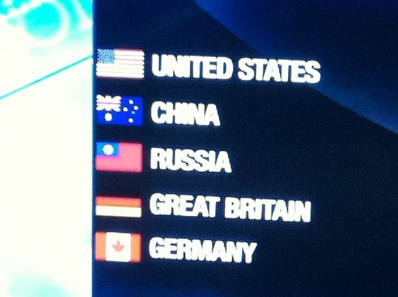 Ok... Britain no longer has any right to make fun of our intelligence. At least they got the important one right :D