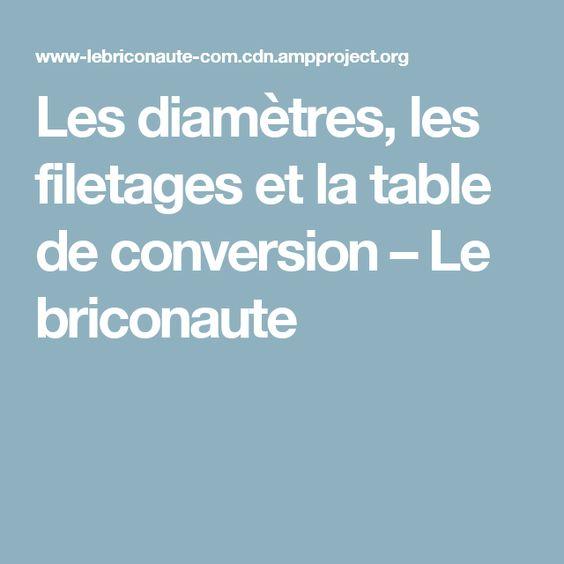 Les diamètres, les filetages et la table de conversion u2013 Le