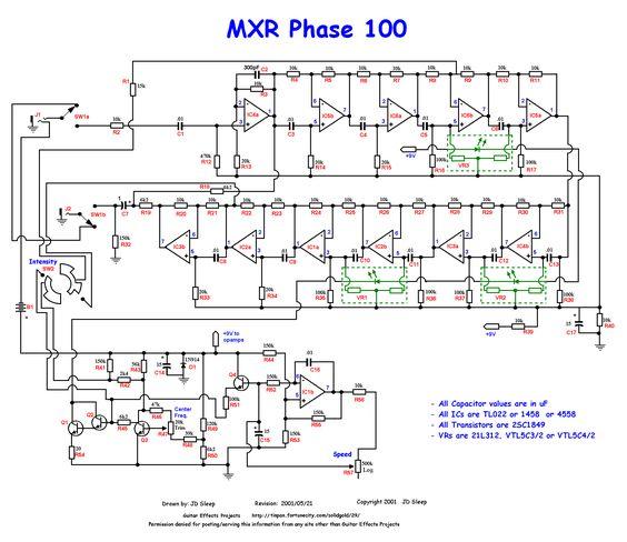 MXR Phase 100gif (1886×1632) FX Pinterest - ics organizational chart