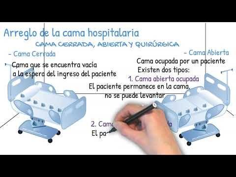 Tema 04 Lencería Técnicas De Arreglo De Cama Vídeo 01 Cama Abierta Cerrada Y Quirúrgica Youtube Auxiliar De Enfermeria Tema Enfermeria