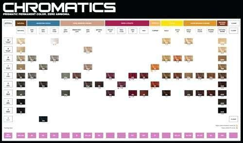 39 Redken Shades Eq Cream Color Chart Redken Chromatics Color Chart Redken Chromatics Redken Color Chart