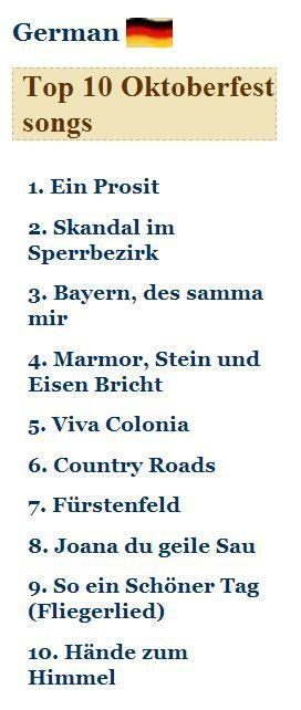 Top 10 Oktoberfest Songs This Cracks Me Up Such Fun Memories Singing Number 1 And Number 6 Oktoberfest Ein Prosit Wiesn Essen