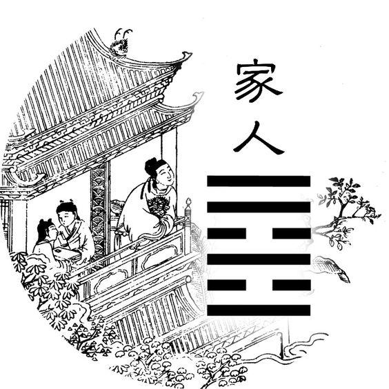 37. |¦|¦|| - Dwelling People (家人 jiā rén):