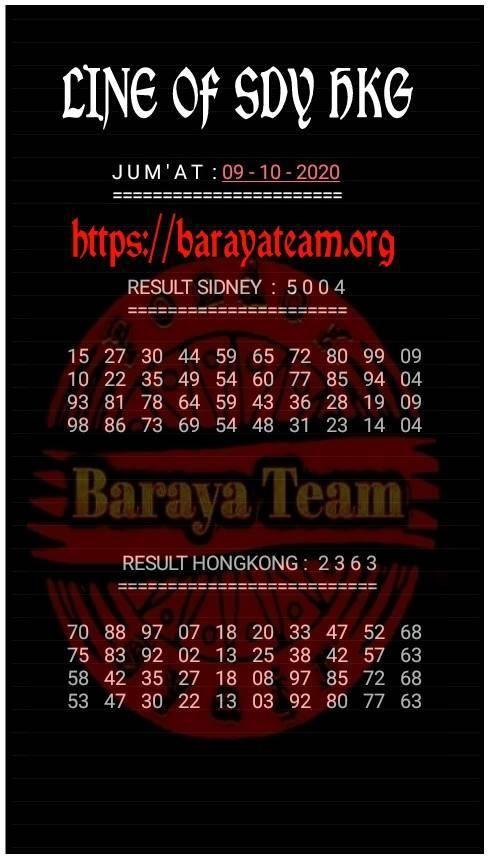 Baraya team hk 15 juni 2021