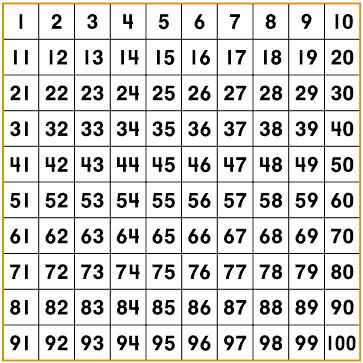 Number Names Worksheets free printable number chart 1-100 : Free printable numbers, Printable numbers and Kids numbers on ...