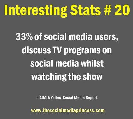 Interesting Australian social media stats