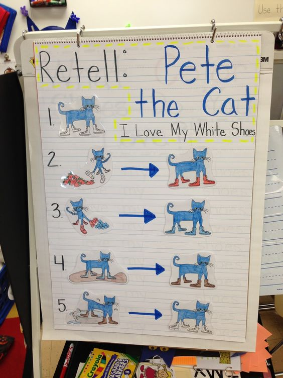 pete the cat i love my white shoes story retelling and sequencing activity library