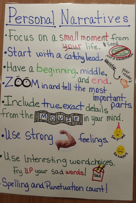 Image result for teaching grabbers in writing grade three anchor charts narrative