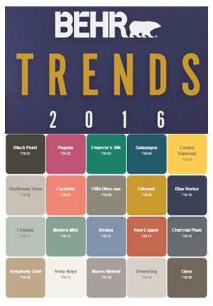 2016 Home Decor Color Trends Miracle Method Surface Refinishing Blog Colors Of 2016 Design