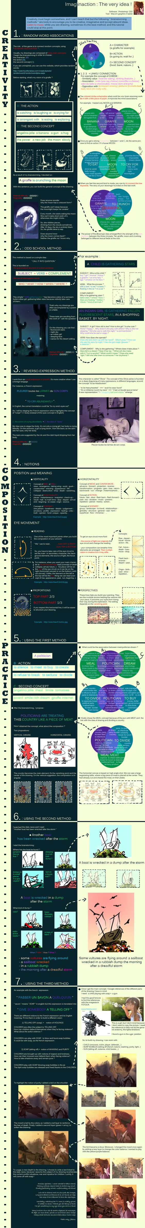 Tutorial 12 ImagInAction by AquaSixio