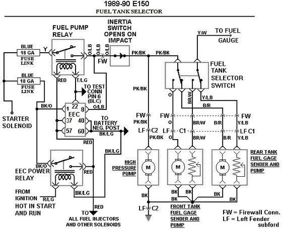 89 Ranger Wiring Diagram Ford By Color Rh8midairibresilientco: 1988 Bmw 325i Fuel Pump Wiring Diagram At Gmaili.net