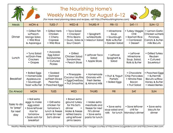 Explore Weekly Meal Plans, Weekly Meals, and more!