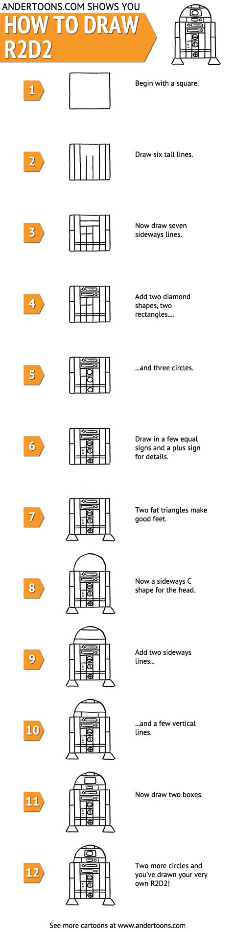 How to Draw R2-D2