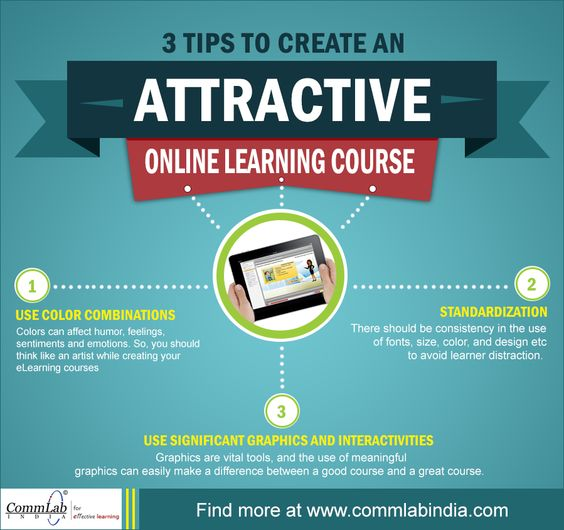 3 Tips to Create an Attractive E-learning Course - An Infographic ...