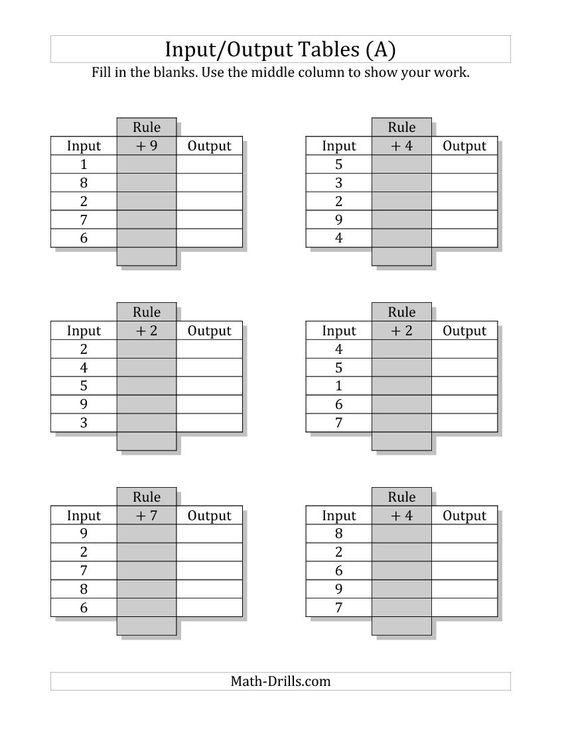 input output machine worksheets