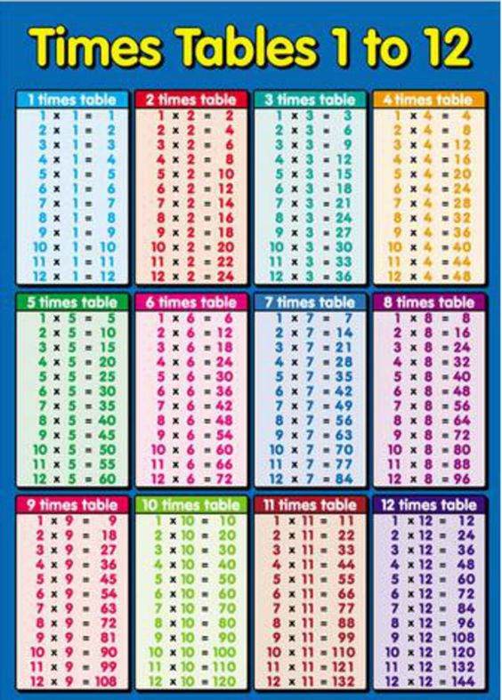 Worksheets Table 2 To 20 free worksheets multiplication tables to 20 printable table chart 12 6 best