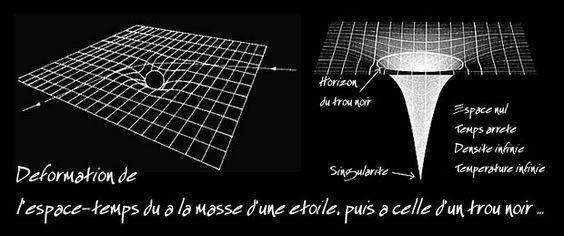la relativite einstein