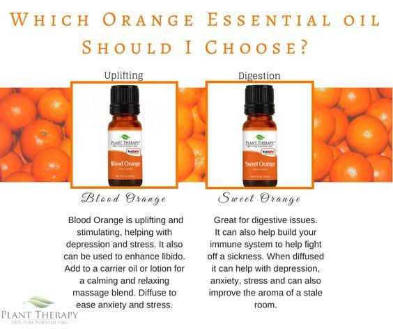 Which Orange do I choose?