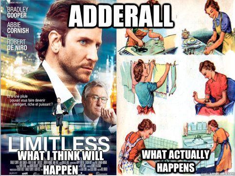 Will adderall help me do my homework