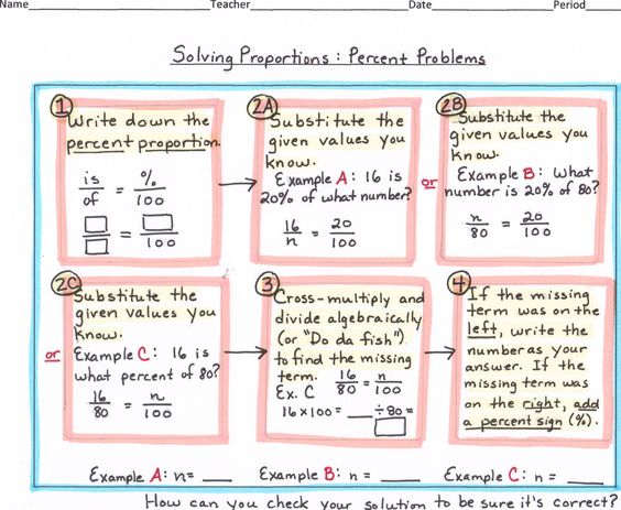 math percentage problems Using the proportion method to solve percent problems there are a variety of ways to solve percent problems, many of which can be very confusing.