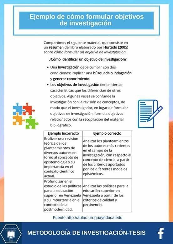 Pin By Mari Lali Pllc On Metodología De Investigación