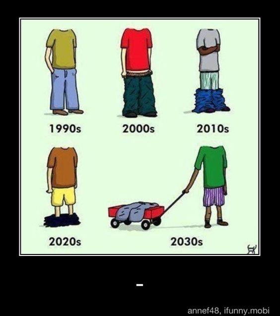 Evolution of Sagging Pants