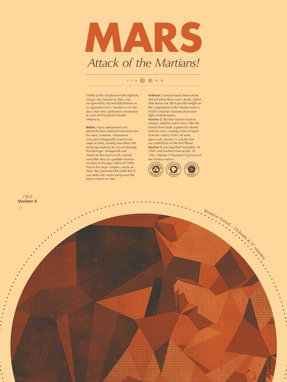 Mars by Stephen Di Donato