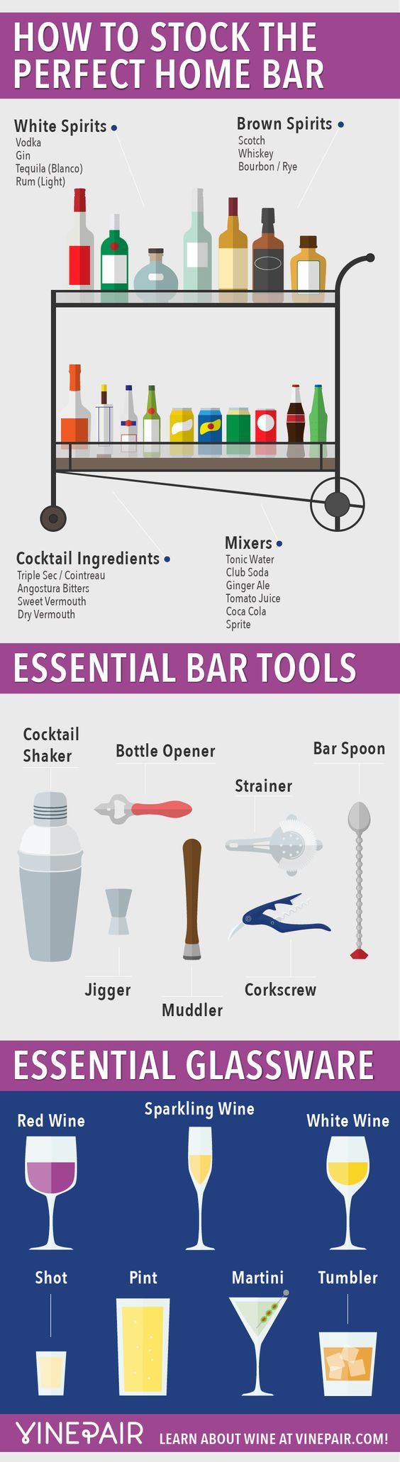 Calling all wine enthusiasts! Here's a perfect home bar you wouldn't want to miss this on your bucket list this 2015! Check out this infographic of basic spirits, mixers, barware and glassware that every home bar should have.