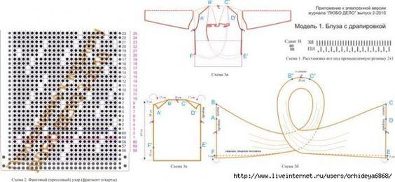 Дизайн одежды, мода   ВКонтакте