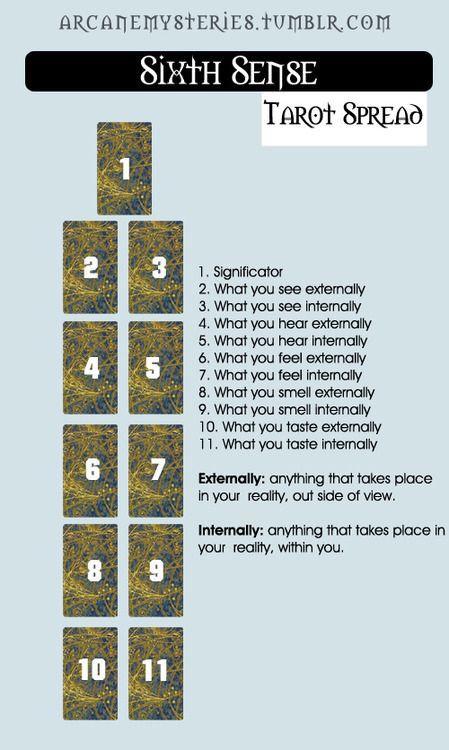 Sixth sense spread