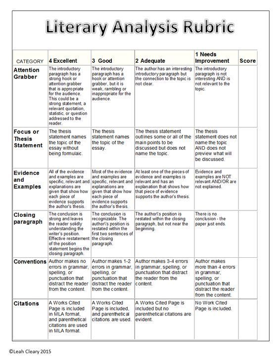 Http Upscaleexistence Blogspot Com These Material Will Help You Implement A Literary Analysi E Essay Rhetorical Outline Audience Meaning How To Write