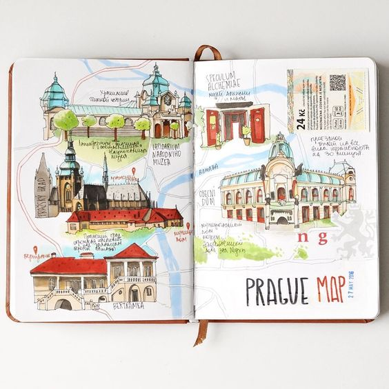 travel journal map ideas  diy travel map
