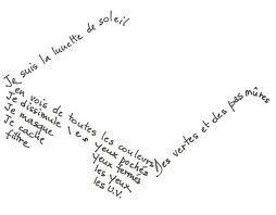 """Voici un """"corpus"""" de calligrammes que j'ai présenté à mes élèves, dans le cadre de notre projet poésie. L'objectif : comprendre comment le poète a construit ce type d'écrit pour ensuite un éc..."""
